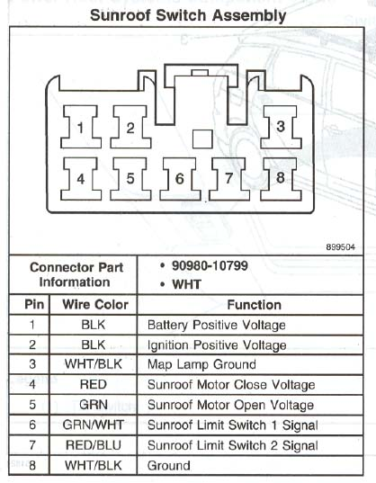sunswitch service manual lookup request genvibe community for pontiac 2004 pontiac vibe radio wire diagram at gsmx.co